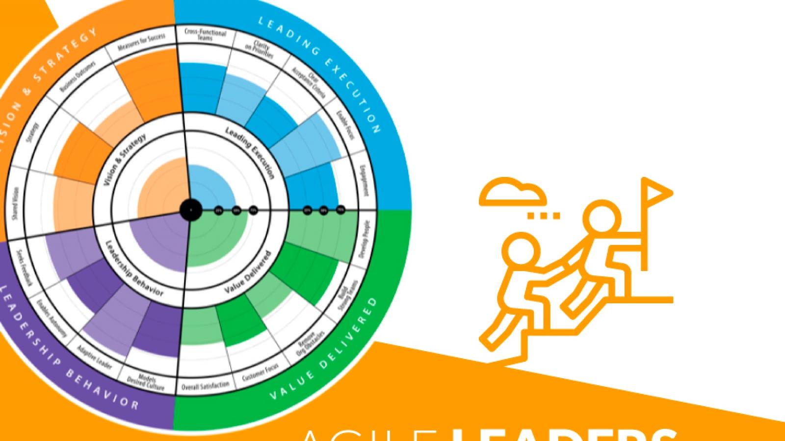 agile-leaders