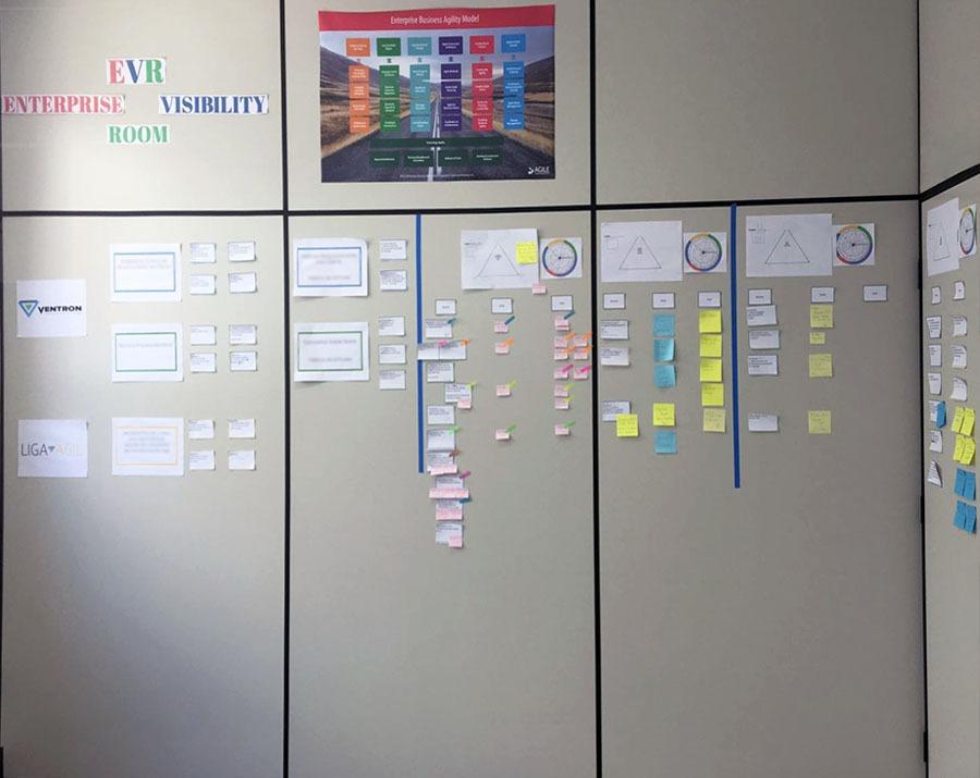 EVR | Enterprise Visibility Room